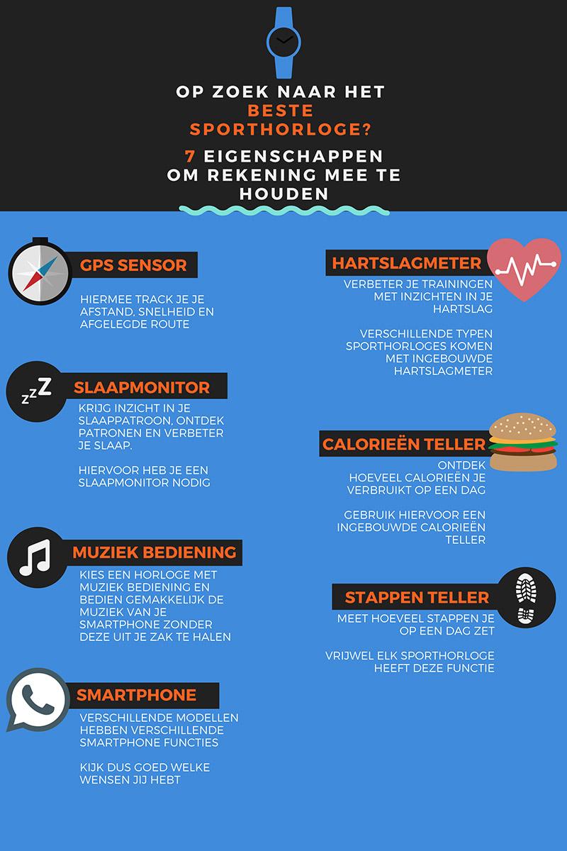 Beste sporthorloge infographic